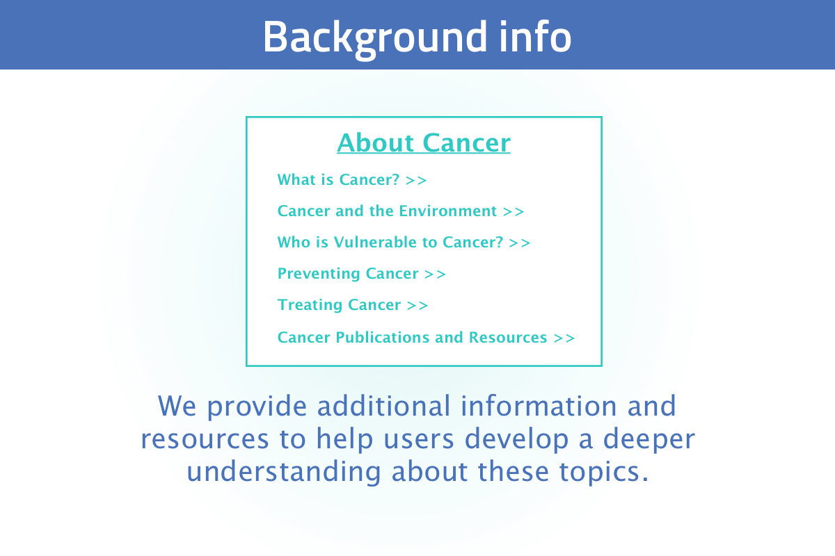 New user tour slide 9: e provide background information for health and environmental topics